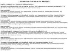 Language Arts: Character Analysis Lesson Plan