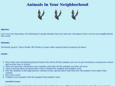 Animals In Your Neighborhood Lesson Plan