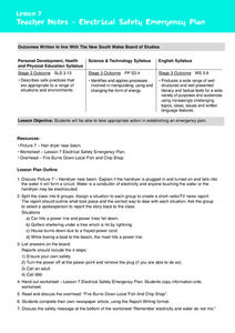 Electrical Safety Emergency Plan Lesson Plan