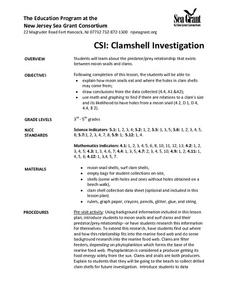 CSI Clamshell Investigation Lesson Plan