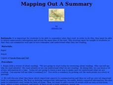 Mapping Out A Summary Lesson Plan