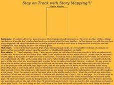 Stay on Track with Story Mapping!!! Lesson Plan