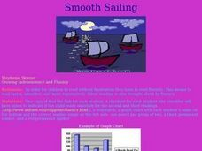 Smooth Sailing Lesson Plan