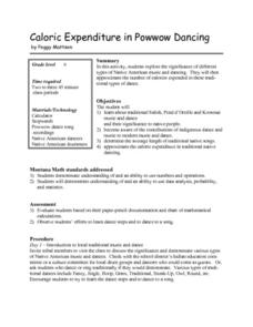 Caloric Expenditure in Powwow Dancing Lesson Plan