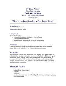 What is the Best Solution to Dye Easter Eggs? Lesson Plan