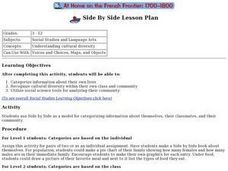 At Home on the French Frontier: Side By Side Lesson Plan