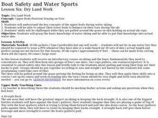 Boat Safety and Water Sports- Lesson 6 Lesson Plan