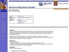 American Migrations Timeline Lesson Plan