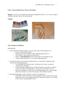Unit 2: Value to Model Form: These are My Hands Lesson Plan