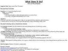 What Does It Do? Parts of the Computer Lesson Plan