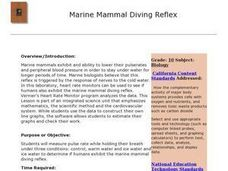Marine Mammal Diving Reflex Lesson Plan