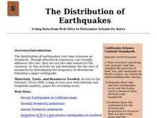 The Distribution of Earthquakes Lesson Plan