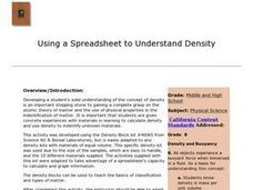 Using a Spreadsheet to Understand Density Lesson Plan