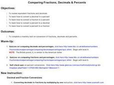 Comparing Fractions, Decimals, & Percents Lesson Plan