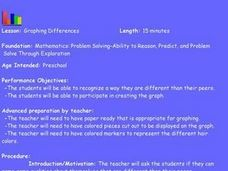 Graphing Difference Lesson Plan