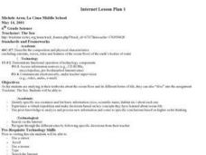Internet Lesson Plan 1 Lesson Plan