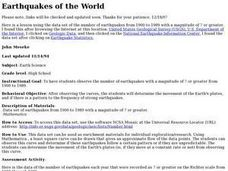 Earthquakes of the World Lesson Plan