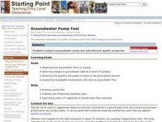 Groundwater Pump Test Lesson Plan