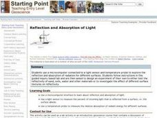 Reflection and Absorption of Light Lesson Plan