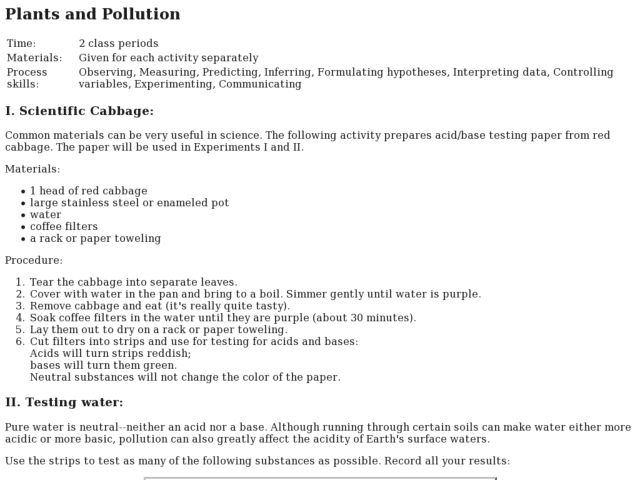 Plant and Pollution Lesson Plan