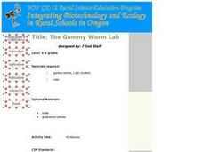 The Gummy Worm Lab Lesson Plan