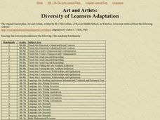 Art and Artists: Diversity of Learners Adaptation Lesson Plan