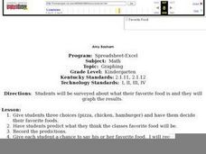 Favorite Food Lesson Plan