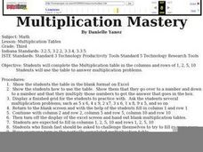 Multiplication Mastery Lesson Plan
