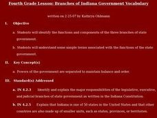 Branches of Indiana Government Vocabulary Lesson Plan