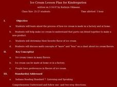 Ice Cream Lesson Plan for Kindergarten Lesson Plan