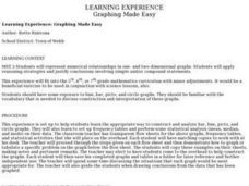 Learning Experience: Graphing Made Easy Lesson Plan