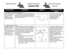 Spatial Awareness (Lesson 2) Lesson Plan