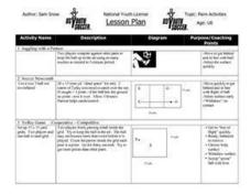 Pairs Activities Lesson Plan