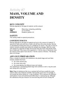 Activity #7 Mass, Volume and Density Lesson Plan