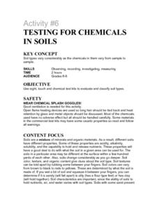 Testing for Chemicals in Soils Lesson Plan
