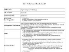 How Products are Manufactured? Lesson Plan