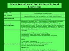 Water Retention and Soil Variation in Local Ecosystems Lesson Plan