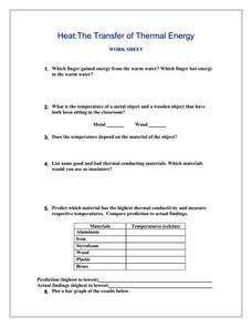 Heat: The Transfer of Thermal Energy Worksheet