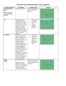 Soccer:  Whole-Part-Whole Method-Dribbling to Beat an Opponent Lesson Plan