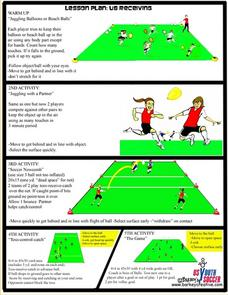 Soccer:  Receiving a Bouncing Ball Lesson Plan