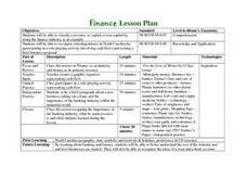 Finance Lesson Plan Lesson Plan