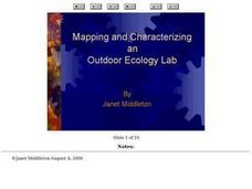 Outdoor Ecology Lab Lesson Plan
