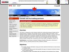 Canada and its Trading Partners Lesson Plan