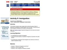 Canadian Immigration Lesson Plan