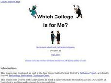 Which College is For Me? Lesson Plan