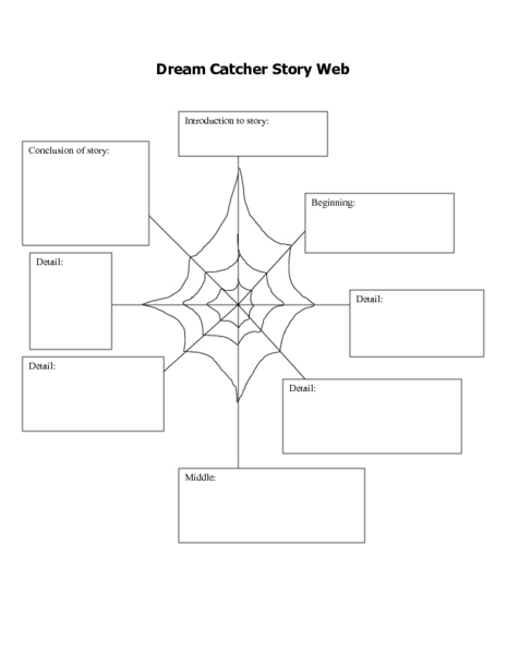 Dream Catcher Worksheet Dream Catcher Story Web Lesson Plan for 40nd 40rd Grade Lesson 17