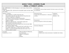 ESOL Letters and Numbers Lesson Plan