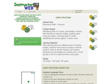 Candy Fractions Lesson Plan
