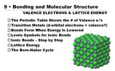 Valence Electrons and Ionic Bonds (Advanced) Video