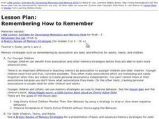 Remembering How to Remember Lesson Plan